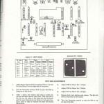 Página do manual de serviço do Odyssey.